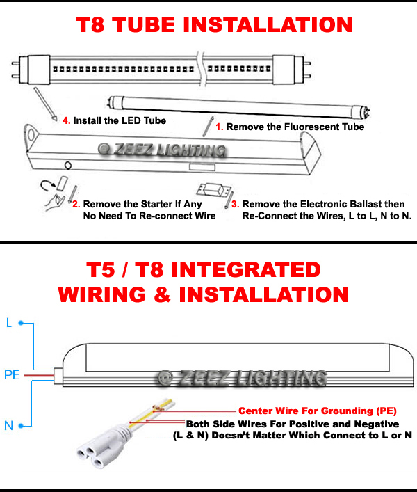Led Fluorescent Tube Replacement Wiring Diagram from www.ztechid.com